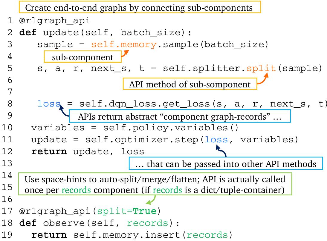 RLgraph API example